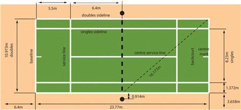 Raket Standar ukuran standar lapangan tenis lapangan lengkap beserta gambarnya
