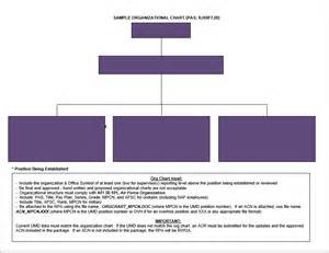 Organogram Templates by Organogram Template 11 Free Printable Templates Format