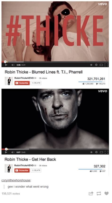 Robin Thicke Meme - 25 best memes about robin thicke blurred lines robin