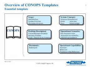 Conops Template by Army Conops Template Secret Trigger Blueprint For