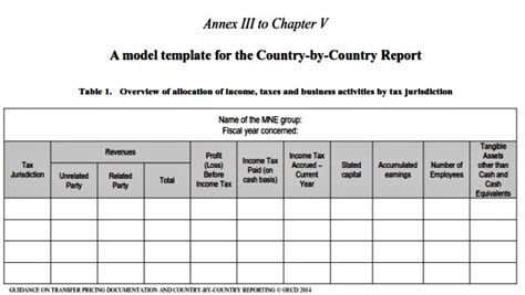 Oecd Country By Country Reporting Template The Tax Times Oecd Announces New Country By Country