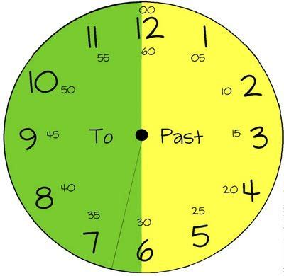 clock templates for telling time here s a template for a quot learning clock quot lots