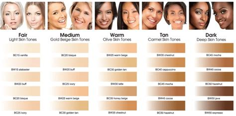 types of skin color how to discover your skin type and get glowing skin quiz