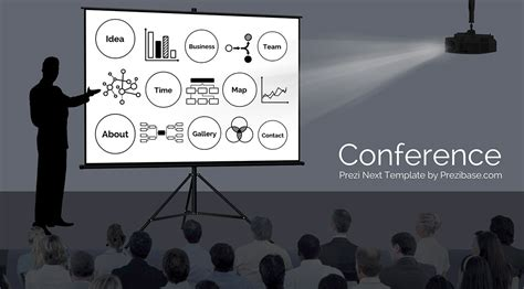 Conference Prezi Template Prezibase How To Choose A Template On Prezi Next