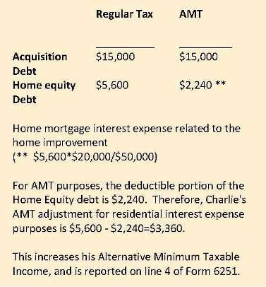 the home mortgage interest deduction the ledger