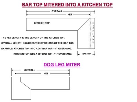 bar top width countertop measurement guide