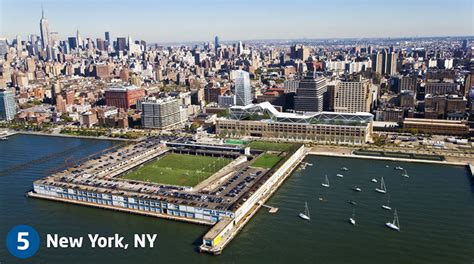 Of New York Ranking Mba by Soccer Market Rankings No 5 New York Gilt Edge Soccer