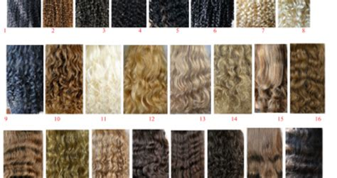 Texture Of Hair Types by Hair Texture What S Yours Earthtones Naturals