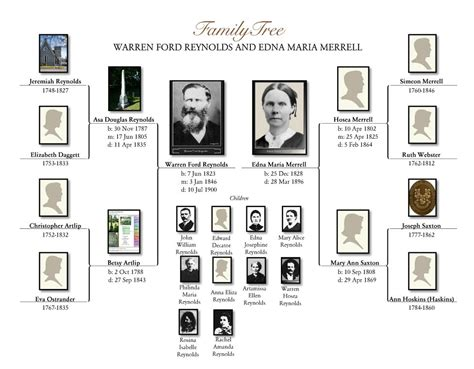 Ford Family Tree by Warren Ford Robert N Family History