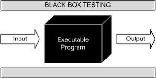 black box testing adalah black box testing dan white box testing materi kuliah