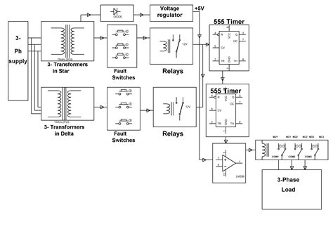 3 phase induction motor faults three phase fault analysis using relays simple electronic projects
