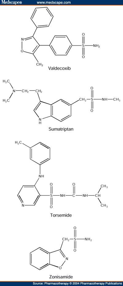 cross allergenicity  sulfonamide antibiotics  drugs