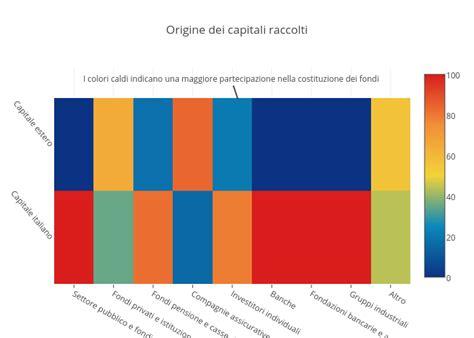 ricerca estera da iban ecco l italia piace agli investimenti internazionali