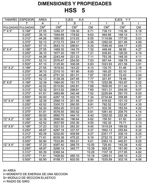 actualizaciones y recargos 2015 y 2016 inpc recargos y actualizaciones inpc 2016 tabla del inpc y