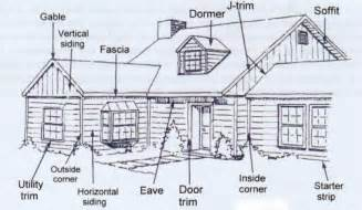 house structure parts names outside house parts names drawing below shows the