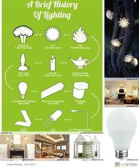 home lighting design 101 16 best images about stage lighting 101 on pinterest