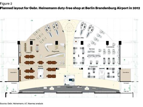 airport layout design planned layout for gebr heinemann duty free shop at