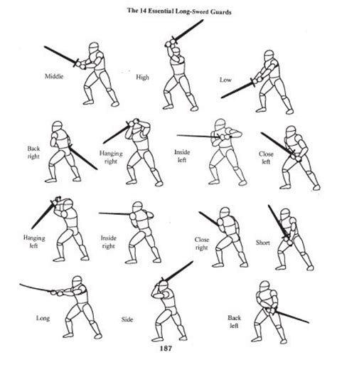 the fighting sword illustrated techniques and concepts books fighting styles stances mordhau forums