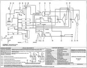 Air Brake System Drawing Semi Truck Air Brake Diagram The Knownledge