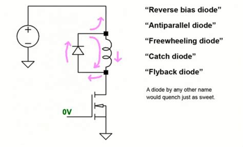 why use a diode why flyback diode is important when switching inductive loads theory time for science