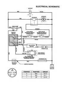 16 hp onan engine wiring diagram get wiring diagram