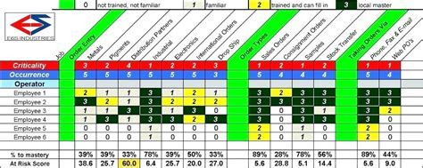 Employee Cross Template by Excel Matrix Skill Matrix Template Operations Cross