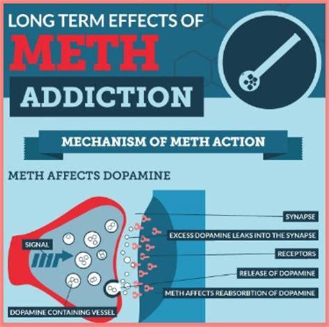 meth addiction help   addiction blog part 3