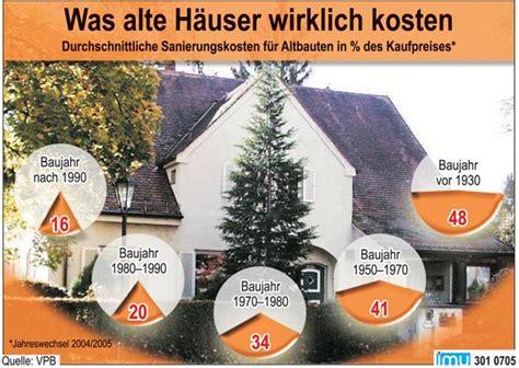 Totalsanierung Haus Kosten by Eigenheime Energetisch Sanieren Und Bauen Die