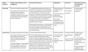 stakeholder engagement template stakeholder management plan template pictures to pin on