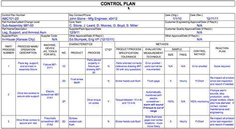 design for manufacturing xls what is a control plan