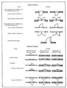 blueprint door symbol architectural symbols door symbols architecture