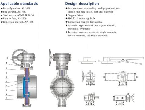 metal seated valve design eccentric design metal seated welded butterfly valve