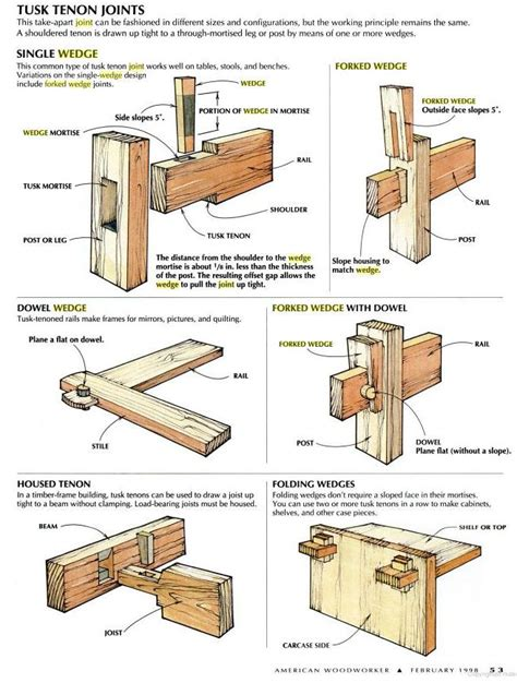 images  woodworking  pinterest