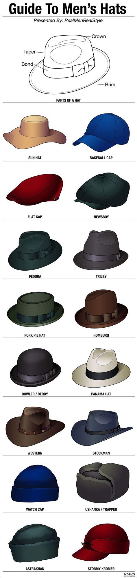 types of hats 16 stylish men s hats hat style guide man s headwear