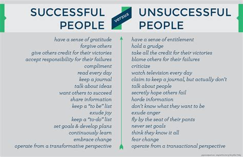 to success from a completely unsuccessful person books unsuccessful quotes like success