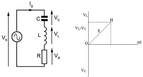 capacitor and resistor in series voltage ac through inductor capacitor and resistor reference notes
