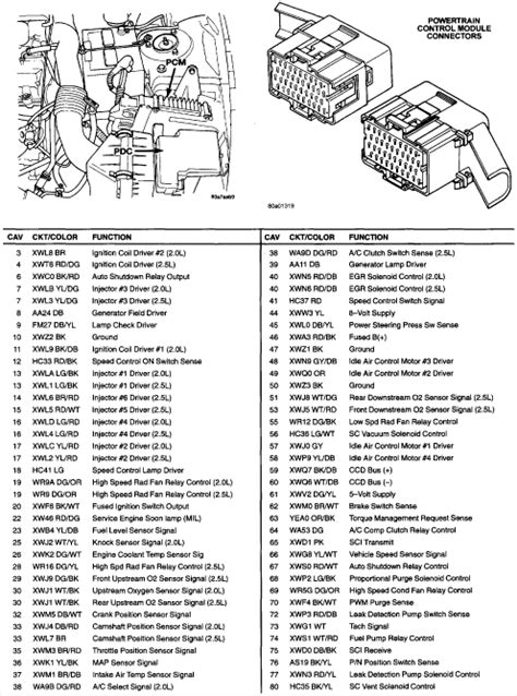 2000 dodge ram 1500 pcm wiring harness 38 wiring diagram