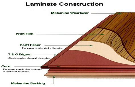what is laminate laminate flooring suncrest supply riviera fl
