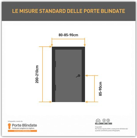 porte interne dimensioni beautiful misure porte interne pictures acrylicgiftware