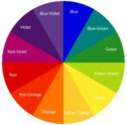 wheel color garden color schemes plant a palette in your yard