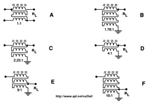 transformer impedance formulas transformer impedance ratio calculator 28 images how to determine audio transformer ratio of