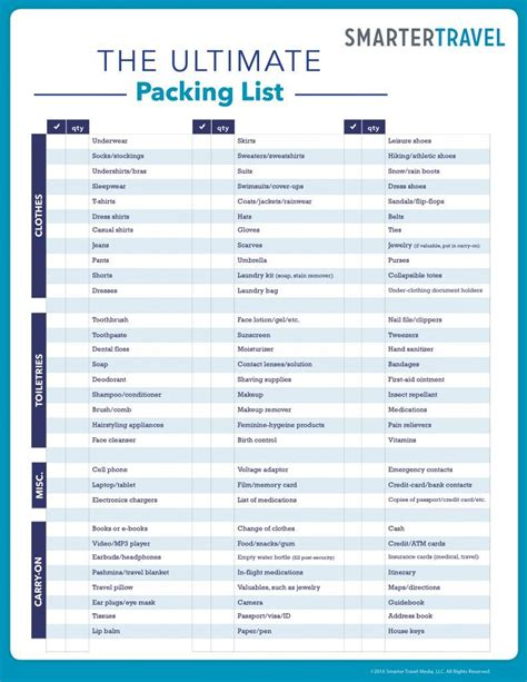 travel checklist the ultimate packing list ultimate packing list
