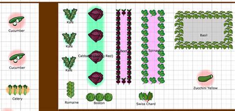 vegetable garden crop rotation crop rotation and the vegetable garden