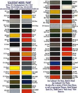 scalecoat ii paint chart anyone have online version
