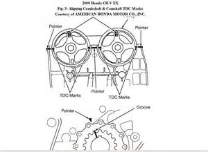 Honda Crv Timing Belt Interval Does A 2011 Honda Cr V A Timing Belt Or Chain