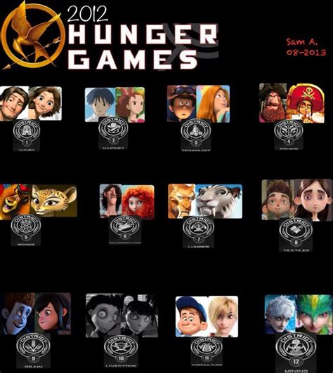 The Hunger Games Memes - funny memes thirst place medal memes
