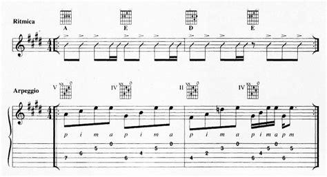 i giardini di marzo accordi chitarra canzone sole lucio battisti originale intro