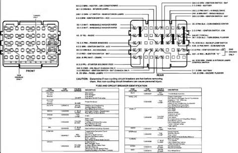 2005 chevy malibu maxx fuse panel 2005 free engine image for user manual