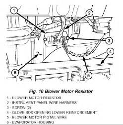 blower motor resistor not working 2002 dodge grand caravan neither the front or rear blower motor will work tried the fused its