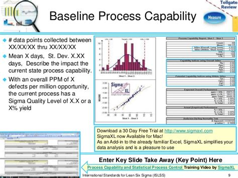 Capability Report Template